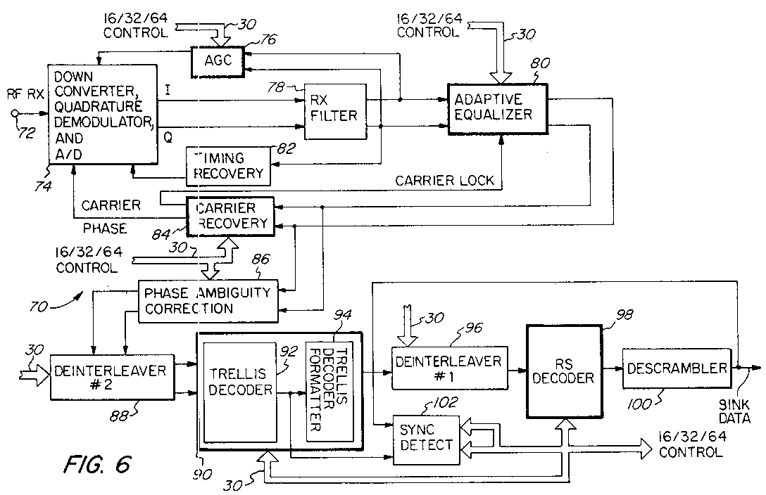 QAM receiver with means for detecting constellation size - Patent