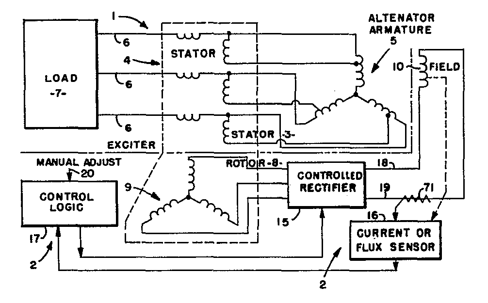 Variable voltage control for self-excited self-regulated synchronous on 3 phase generator windings, 3 phase generator animation, circuit diagram, 3 phase generator basics, auto alternator diagram, 2 phase power diagram, single phase generator diagram, shunt trip coil diagram, 3 phase wiring color code, 3 phase generator connectors, 240v single phase diagram, 3 phase motor diagram, ac generator diagram, 3 phase generator operation, 3 phase automatic transfer switch diagram, automotive generator diagram, 3 phase transformer connection diagram, 3 phase meter wiring, 3 phase generator wiring connections, 3 phase magnetic starter wiring,