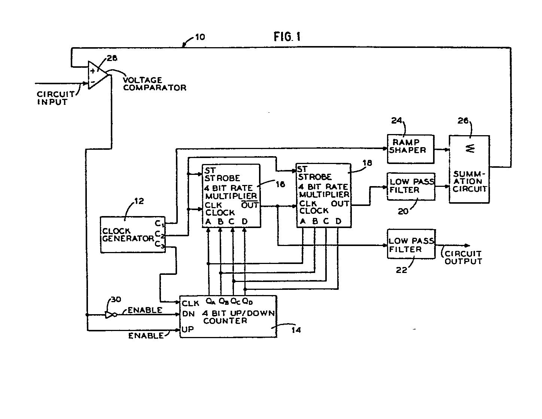 square root extractor block diagram - wiring diagram base fear-skip-a -  fear-skip-a.jabstudio.it  jab studio