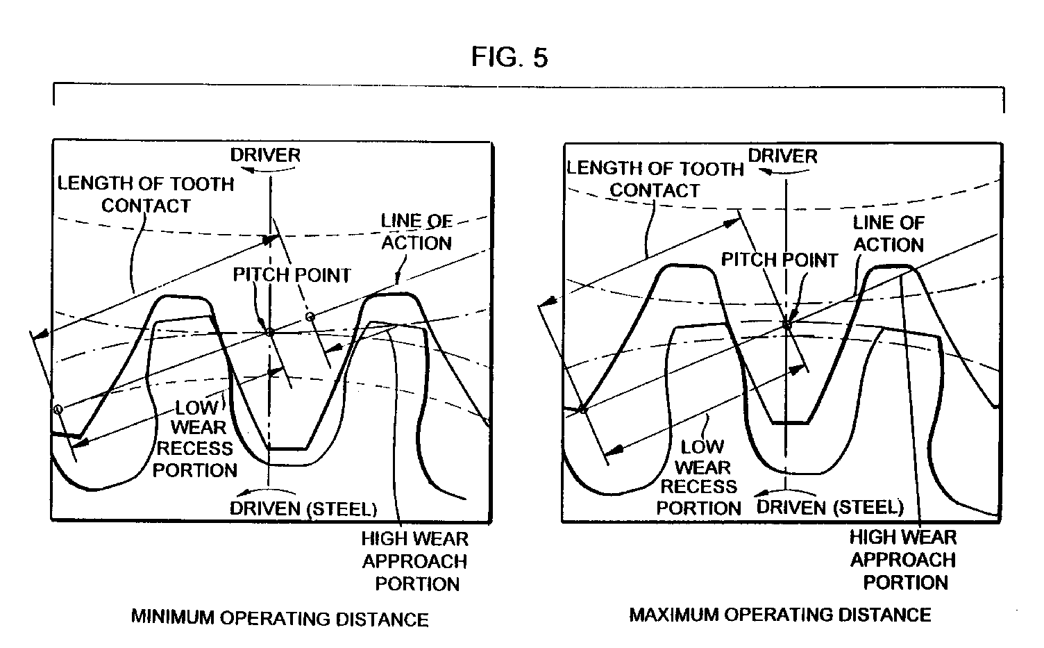 Non-metallic gear with keyless retaining device and improved tooth