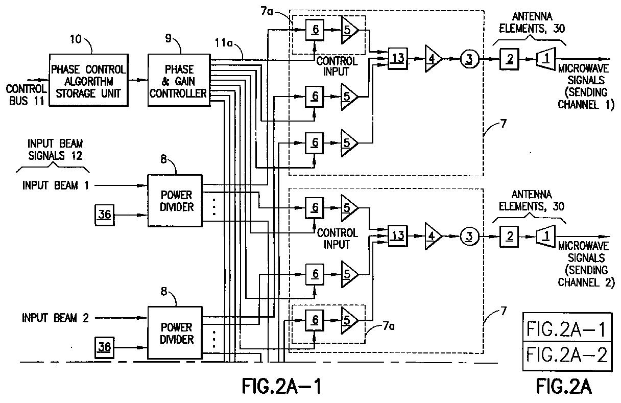Multiple beam phased array antenna and satellite communication