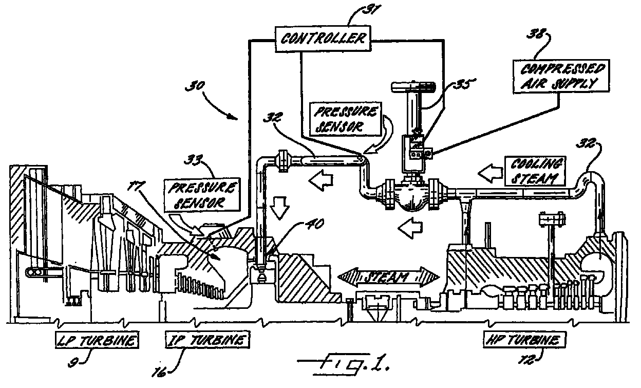 Steam cooling system for balance piston of a steam turbine