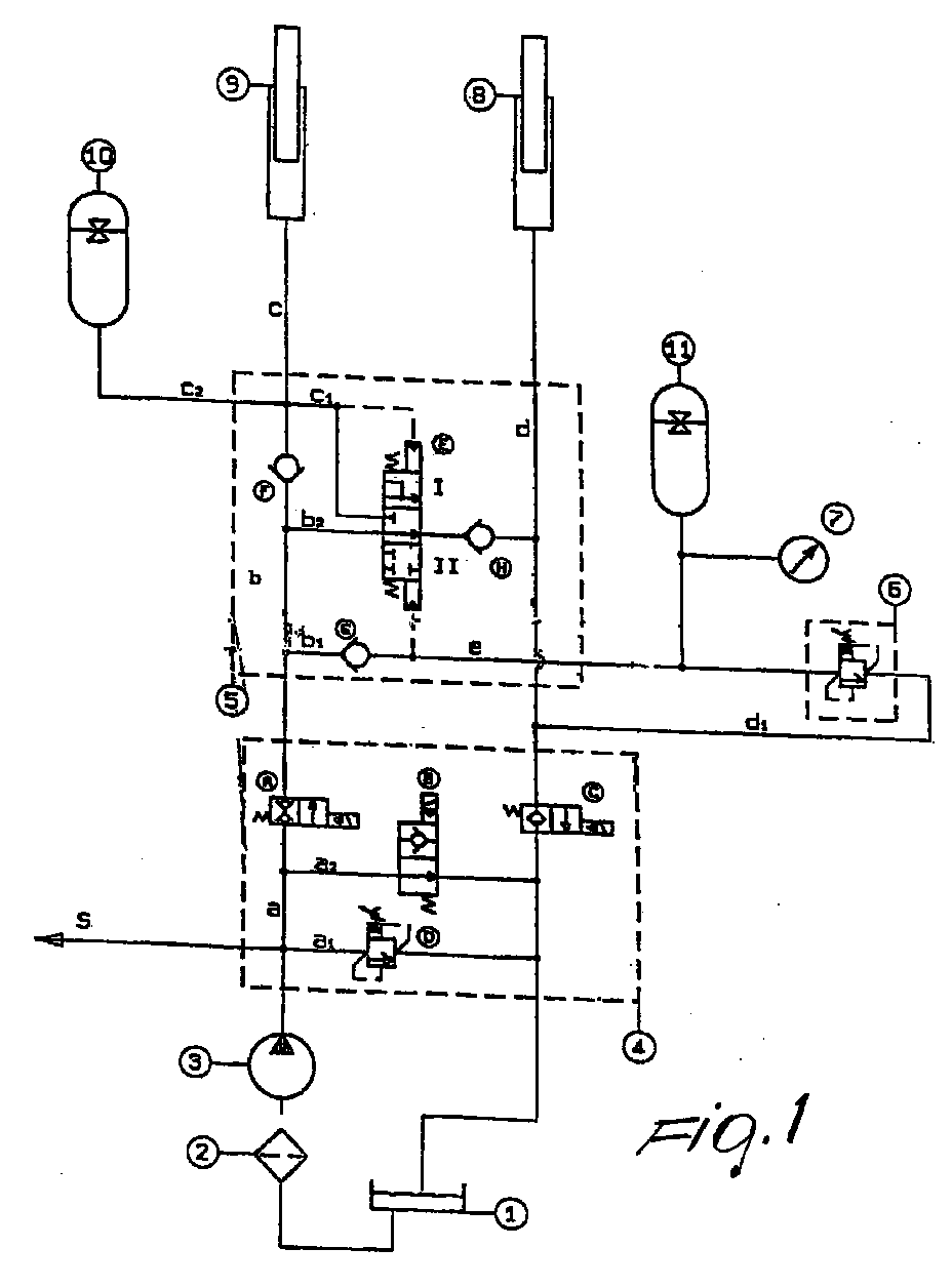 hydraulic circuit, and means (5) which are adapted to automatically  restore to the preset value the pressure of the fluid inside the hydraulic  circuit