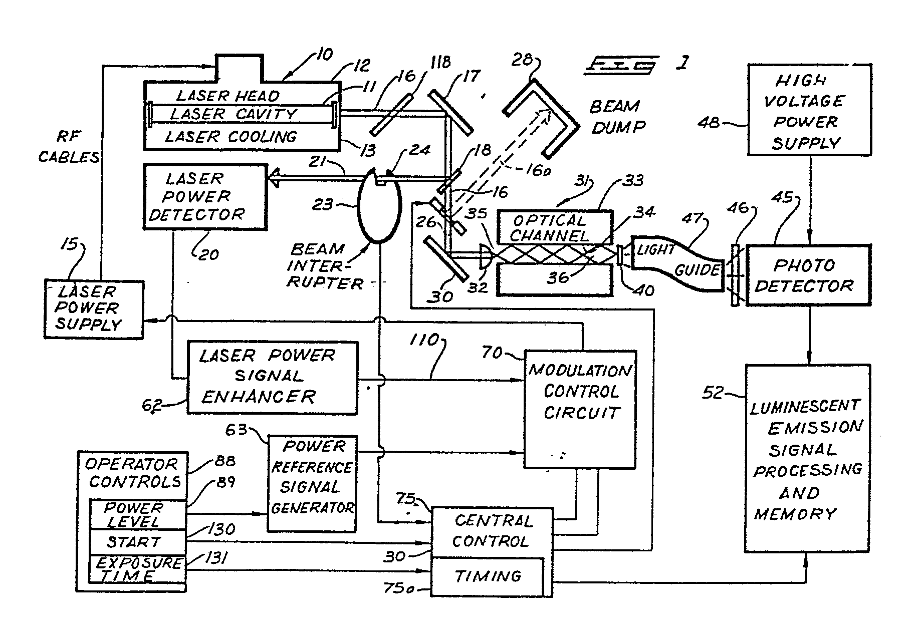 Method And Apparatus For Reading Thermoluminescent Phosphors Current Amplifier Circuit Diagram Made Up Of Lf356 Others Power Indication The Radiation Exposure Also Disclosed Are Preferred Signal Processing 62 Control Circuits 70 75