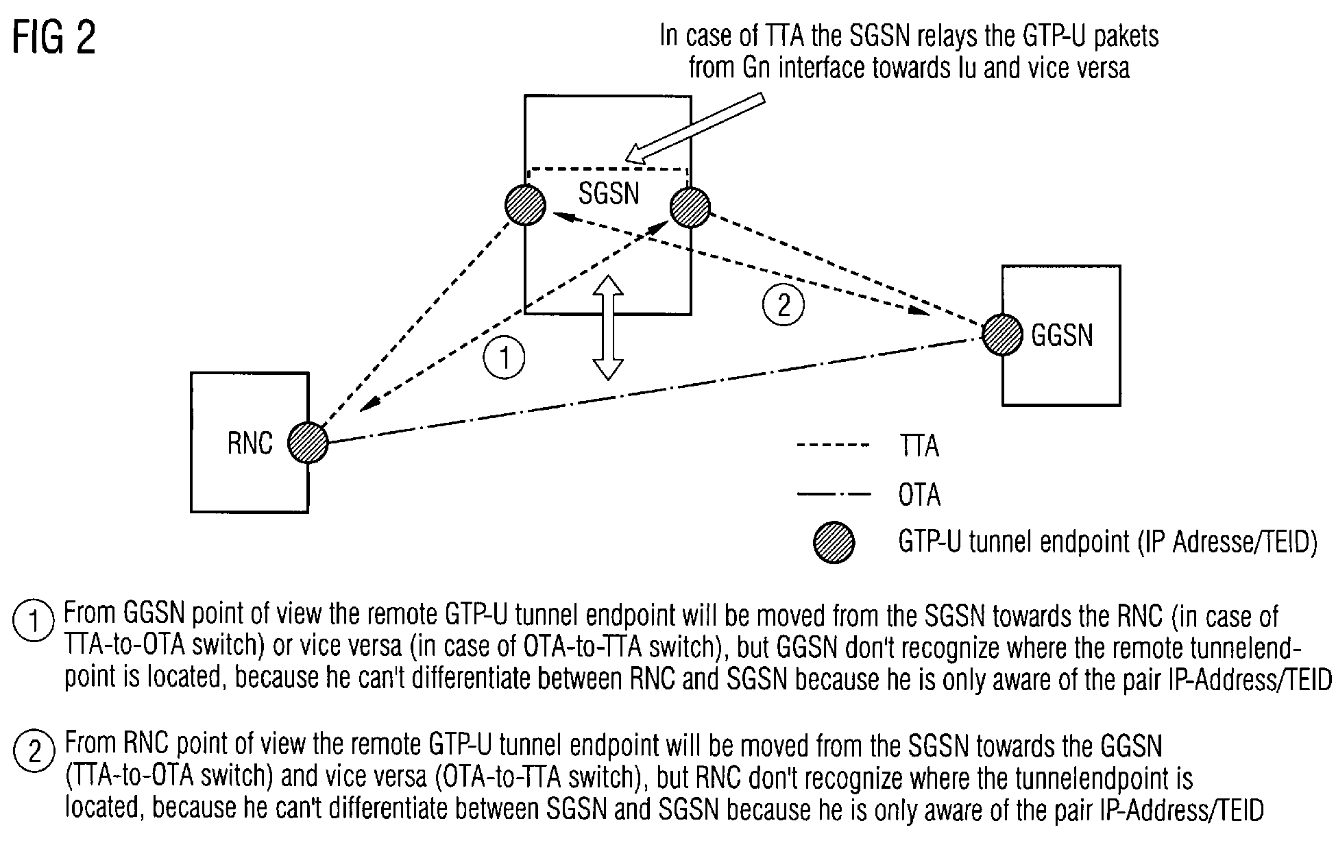 Tunnel switching mechanism inside a SGSN for OTA (one tunnel