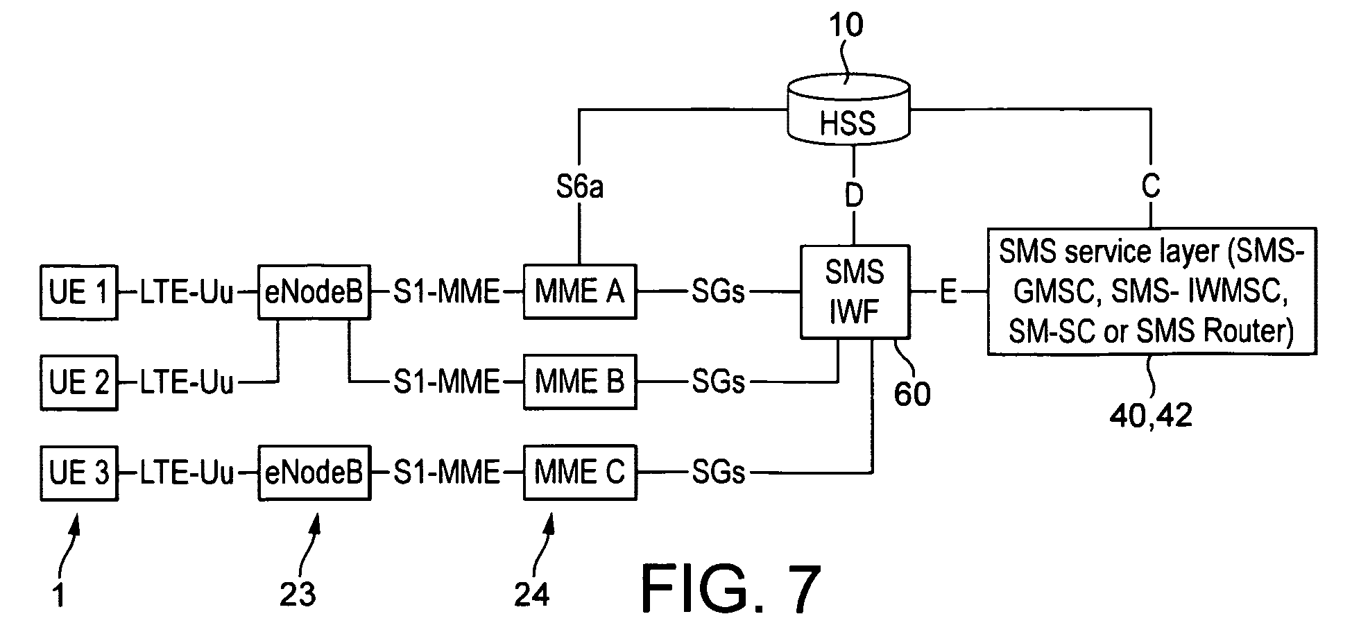 Messaging in mobile telecommunications networks - Patent 2282561