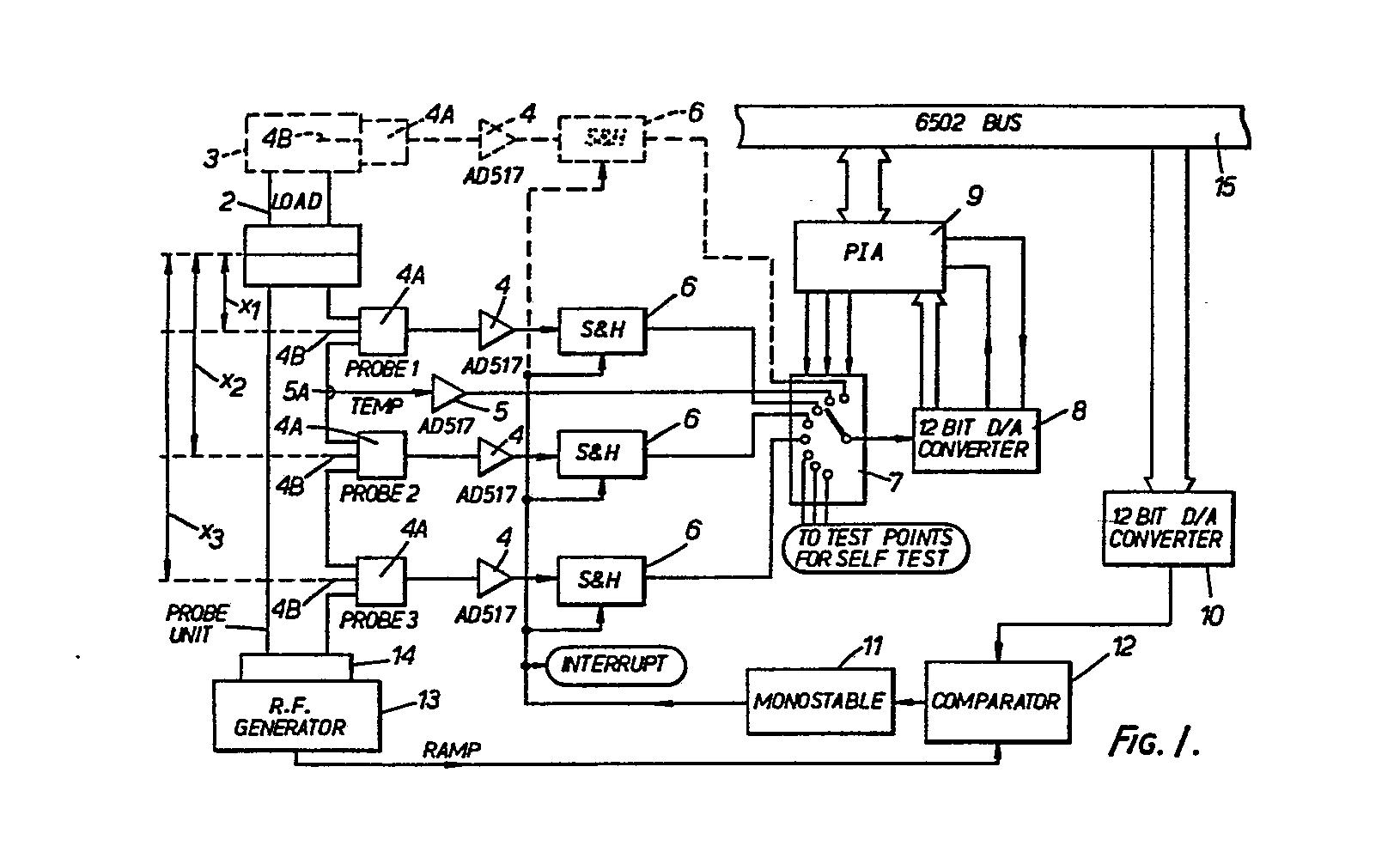 Microwave impedance measurement apparatus - Patent 0064413