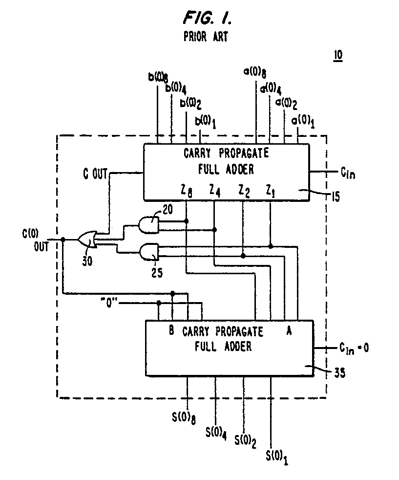 the third stage of the bcd adder circuit conditionally modifies the  propagate vector to form the bcd encoded sum according to bits of the  intermediate carry