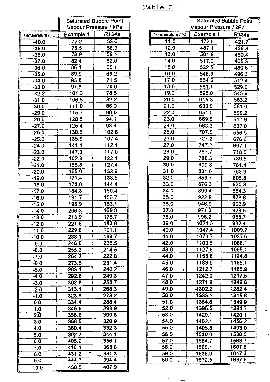 Refrigerant Composition Patent 0954555