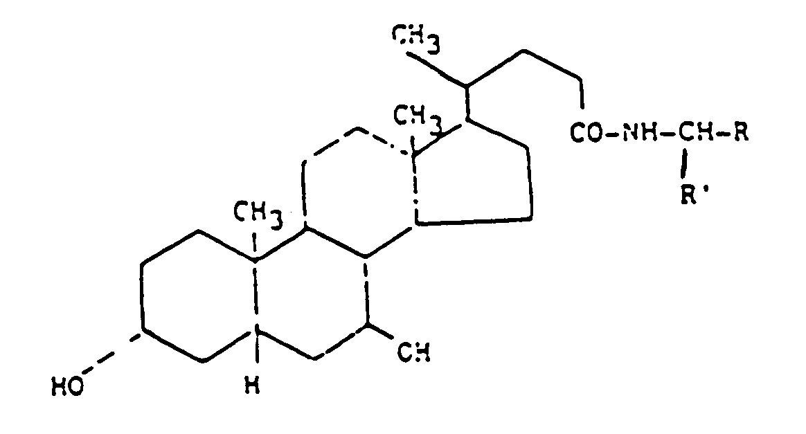 Process for preparing ursodeoxycholic acid derivates and