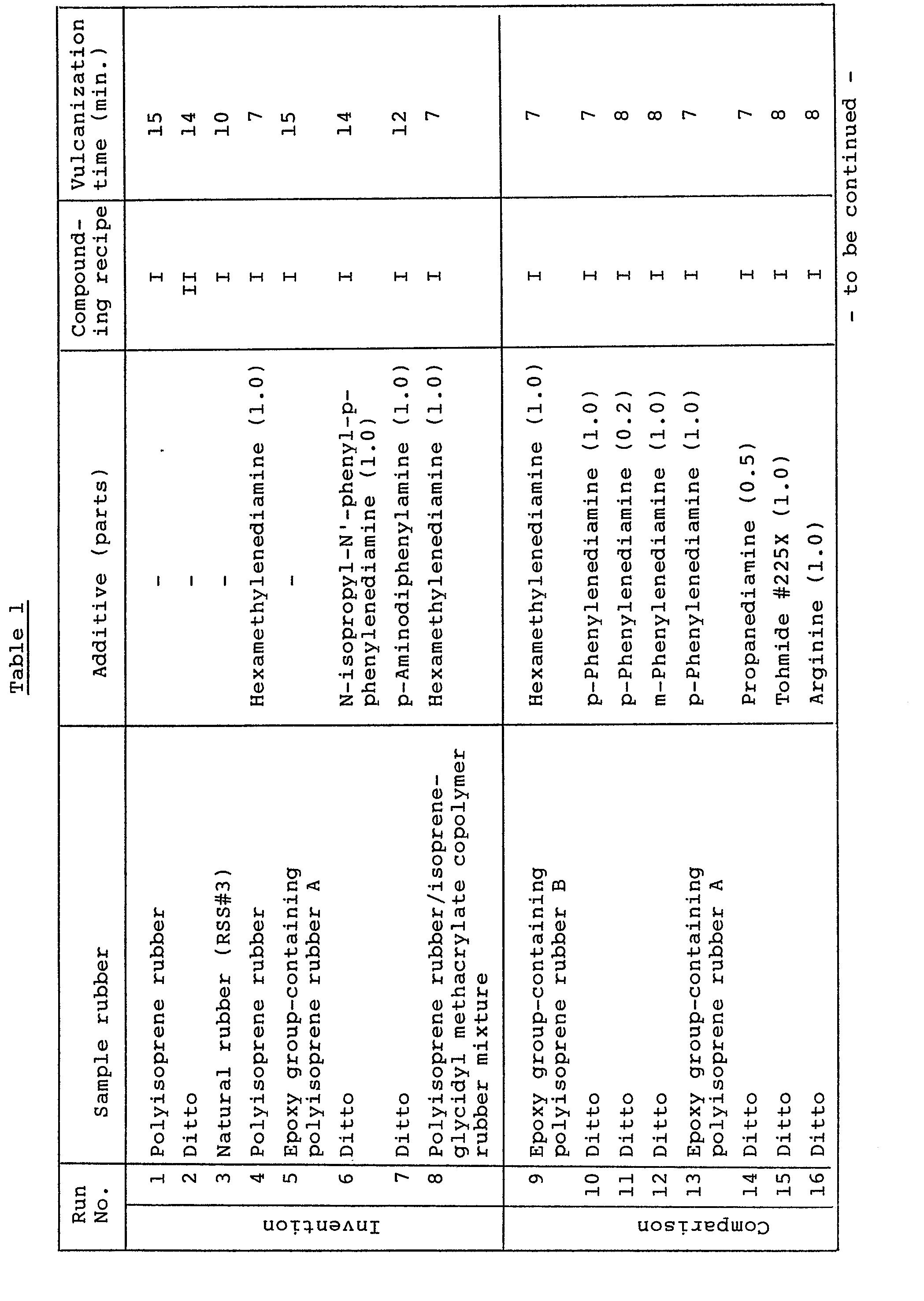 Cis-1,4-polyisoprene rubber composition - Patent 0068468