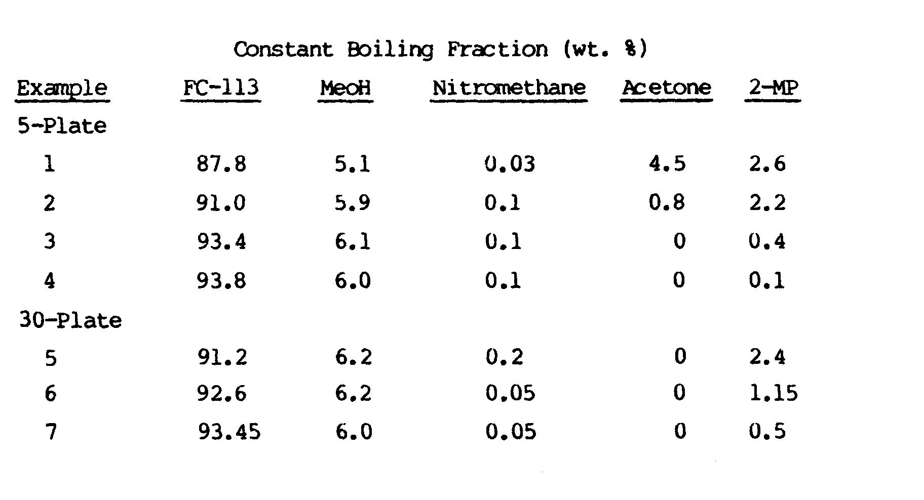 Azeotrope-like compositions of trichlorotrifluoroethane
