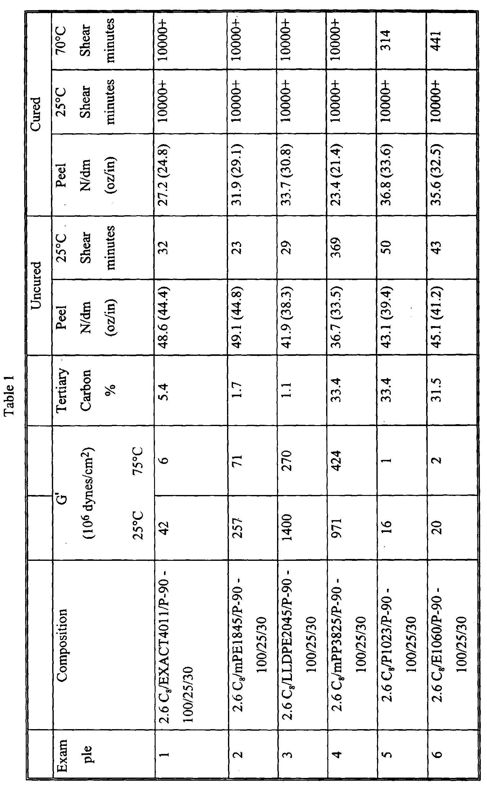 Radiation curable poly(1-alkene) based pressure-sensitive adhesives