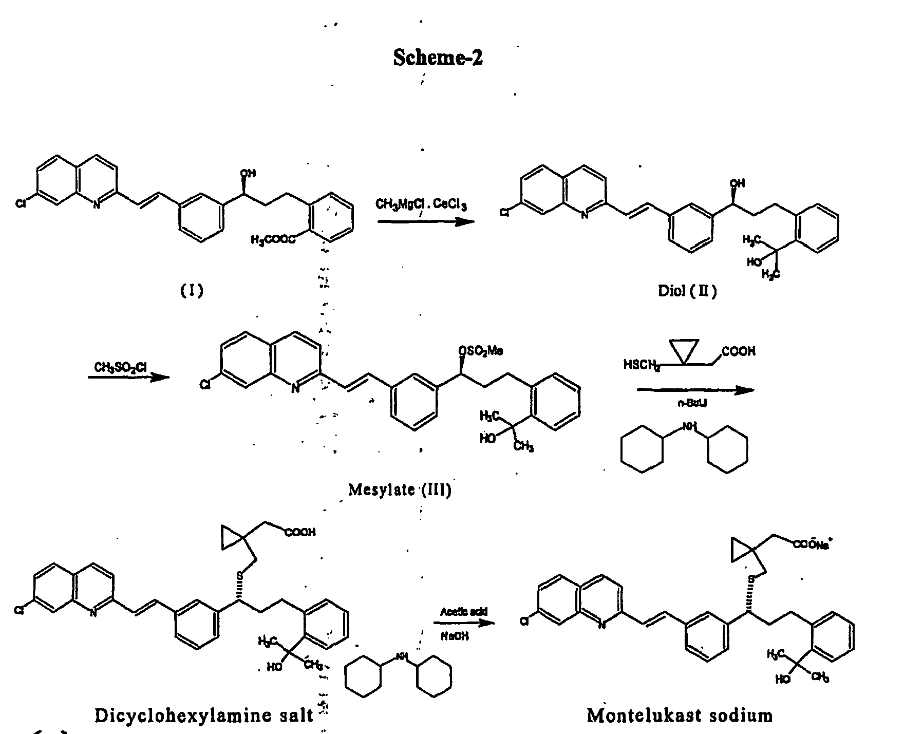 PROCESS FOR THE PREPARATION OF MONTELUKAST AND ITS SALTS