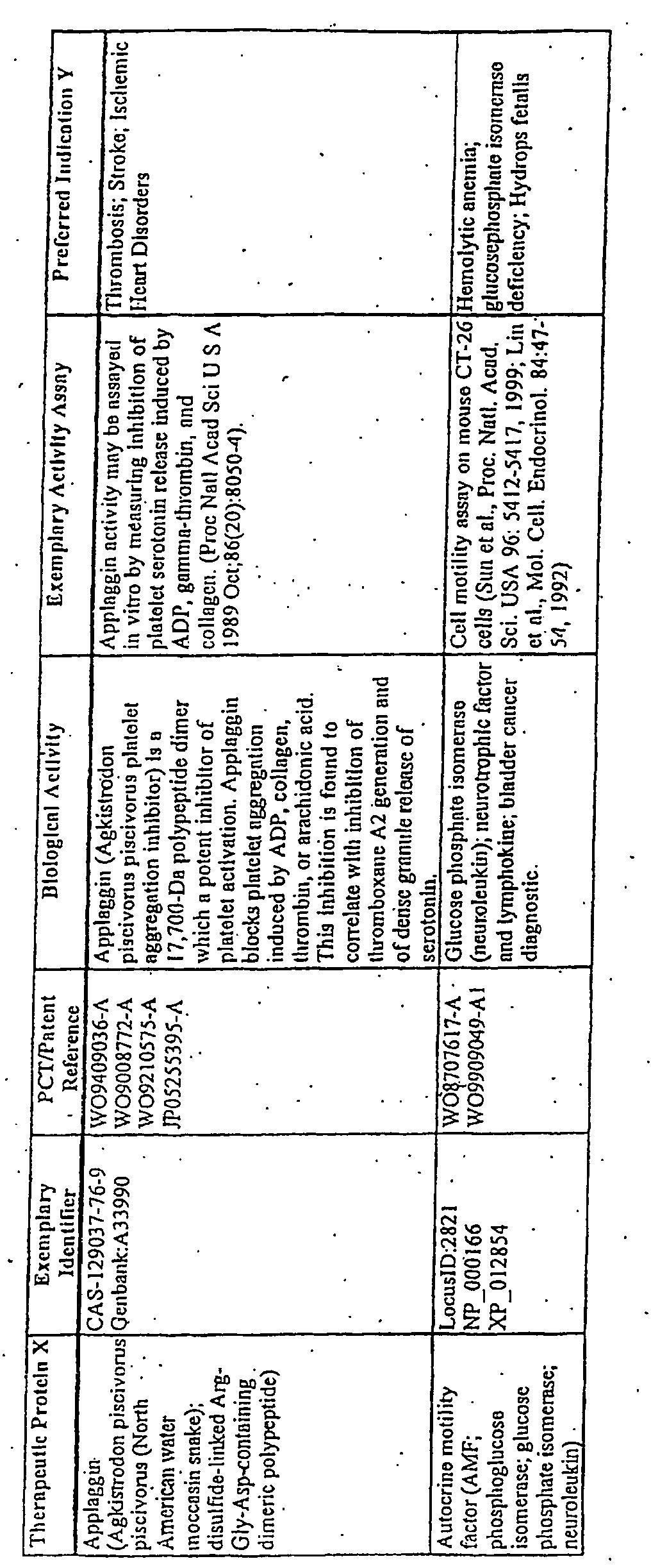 Albumin fusion proteins Patent 2311872