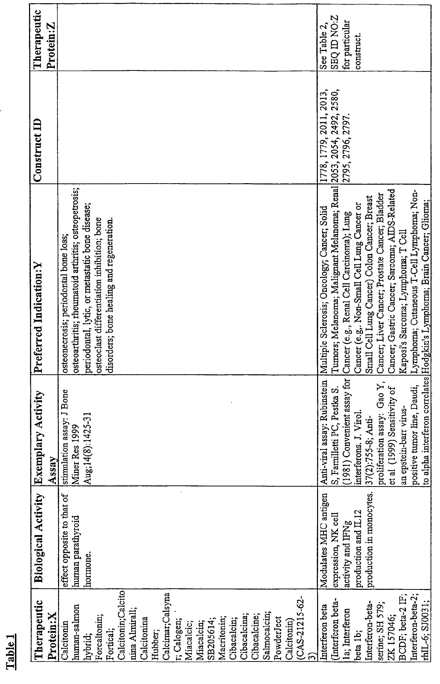 Albumin fusion proteins   Patent 20