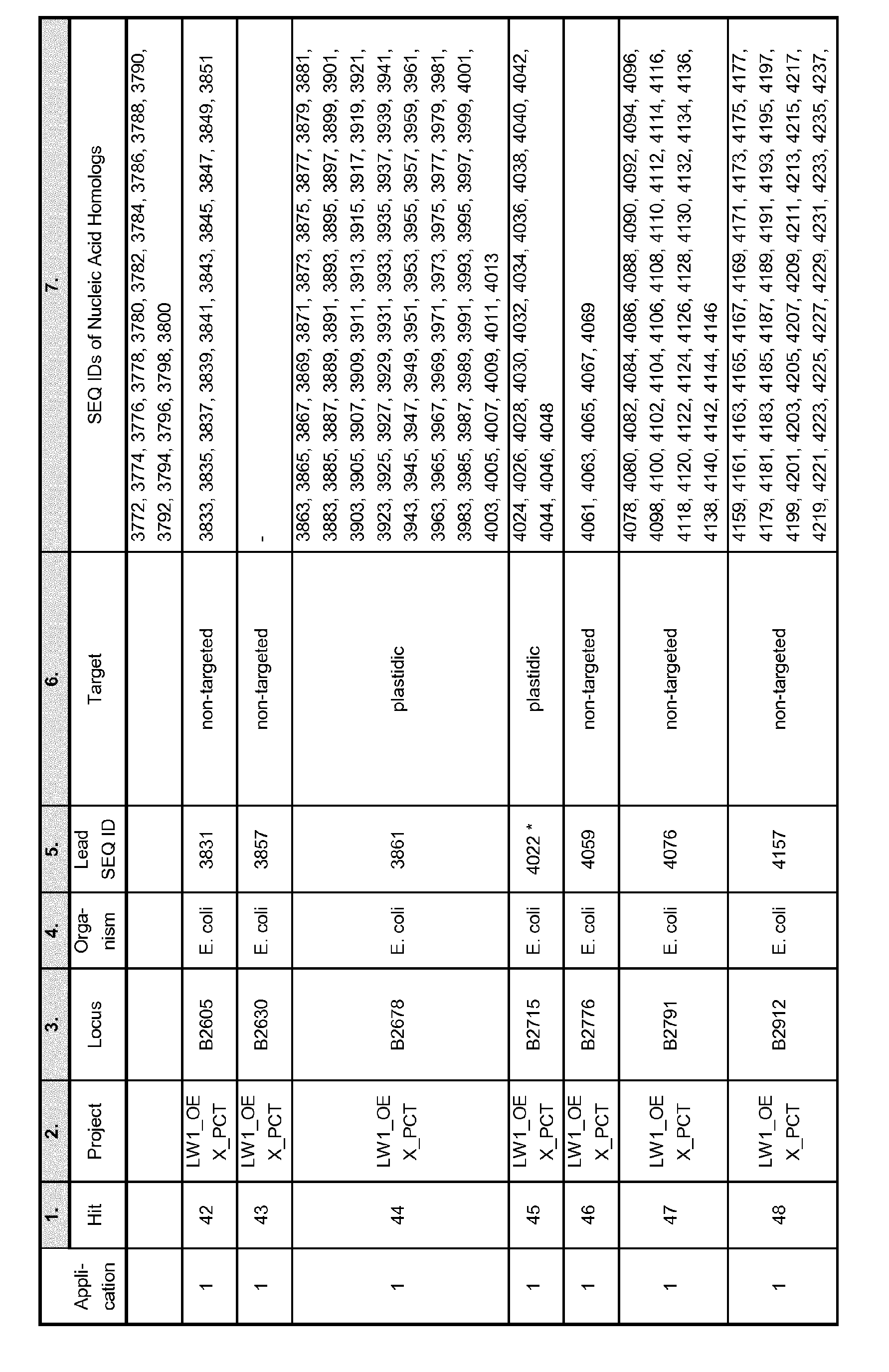 Plants with increased tolerance and/or resistance to