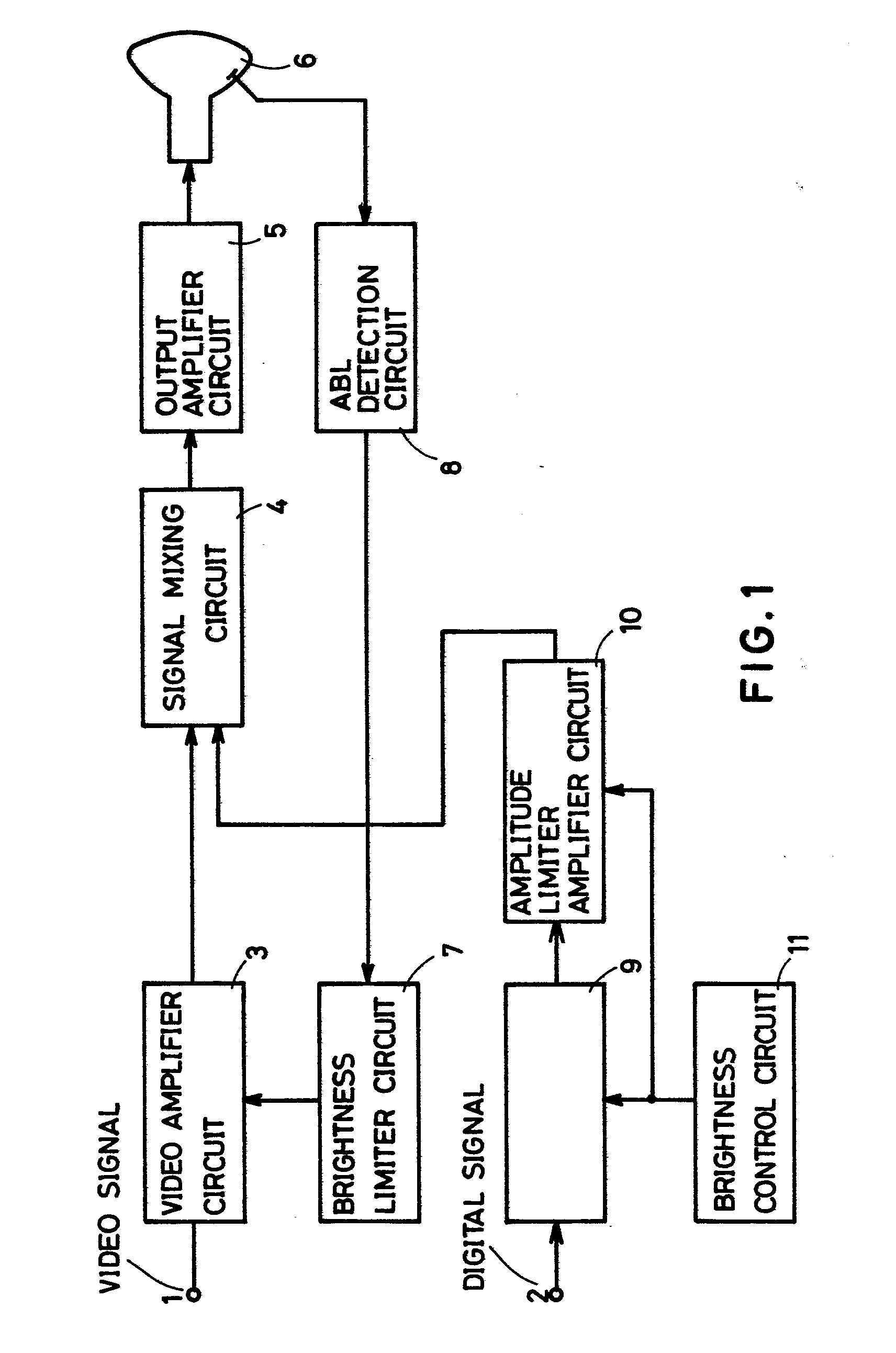 Video Display Apparatus Having An Automatic Brightness Limiter Tv Signal Amplifier 470mhz860mhz Amplifiercircuit Circuit Drawing