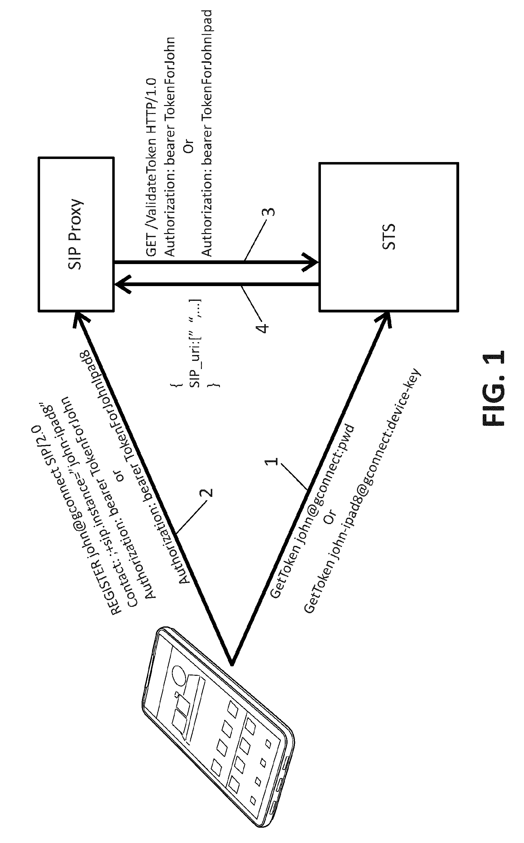 Method for authenticate a user associated to a user agent