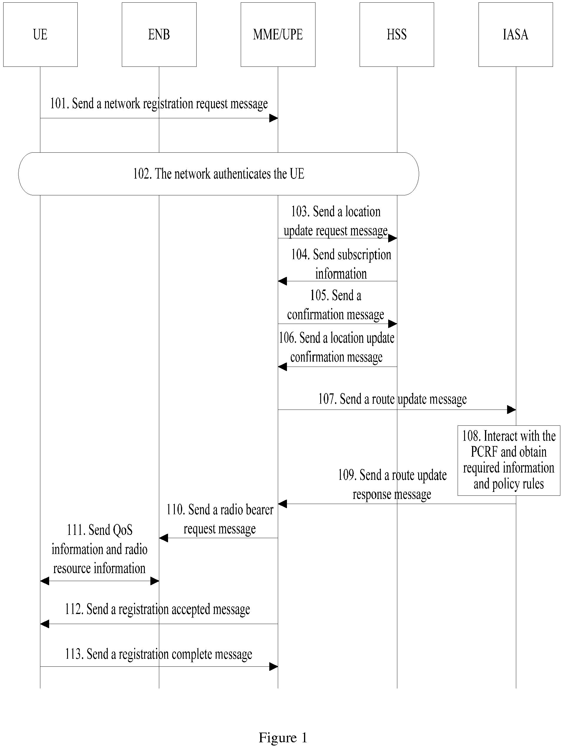 Gemütlich Flachkabelstecker Bilder - Schaltplan Serie Circuit ...