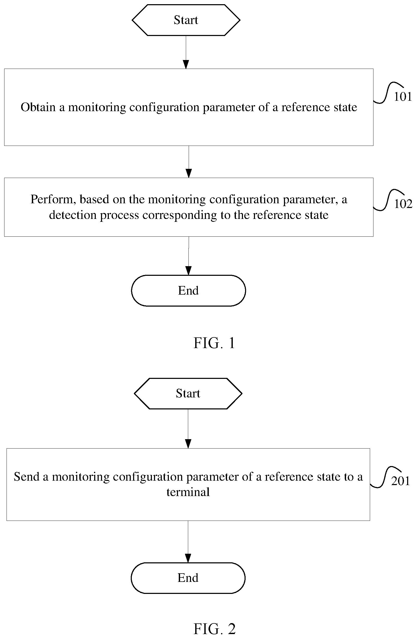 Charmant Vorrichtungsdrahtdefinition Ideen - Schaltplan Serie ...