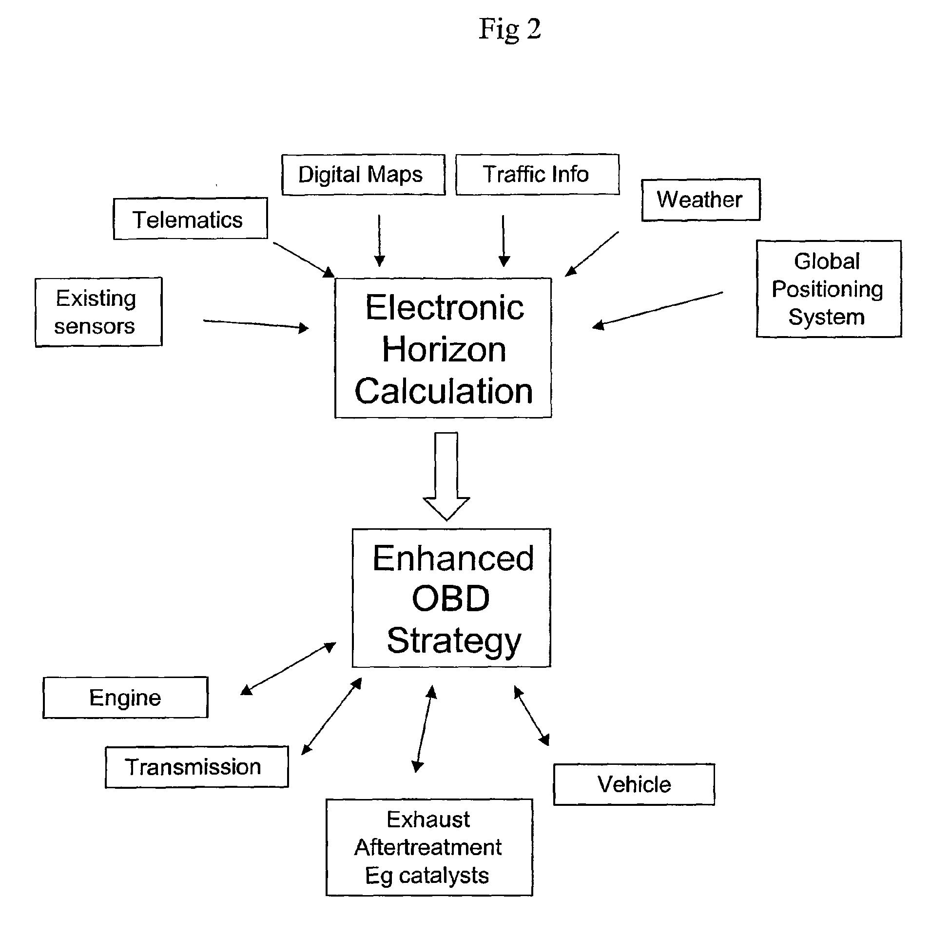 ON BOARD DIAGNOSTICS (OBD) - Patent 1606503