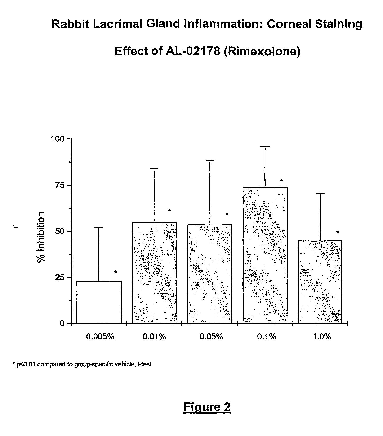 rimexolone penetration durch die hornhaut in