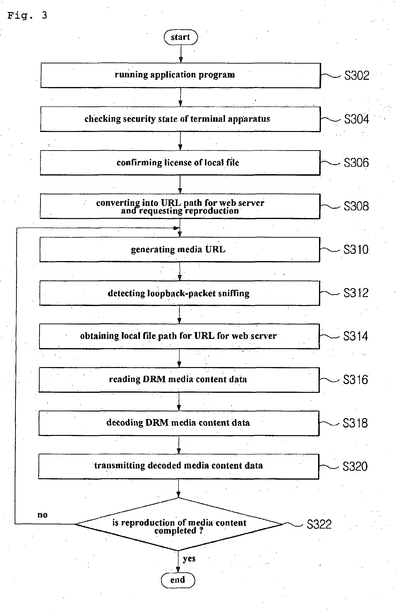 Terminal apparatus with DRM decoding function and DRM