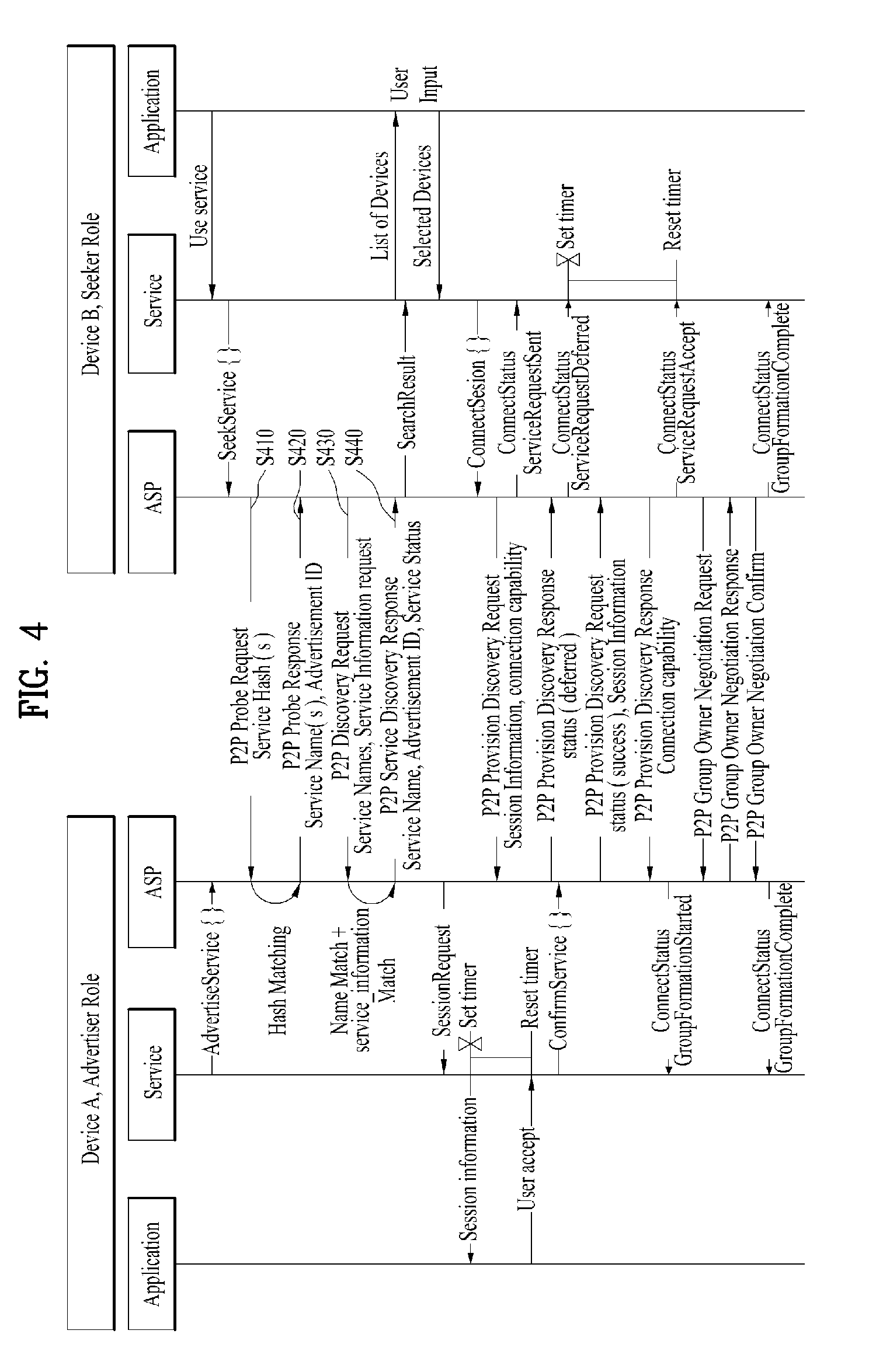 WI-FI DIRECT SERVICE METHOD USING NFC AND DEVICE THEREFOR