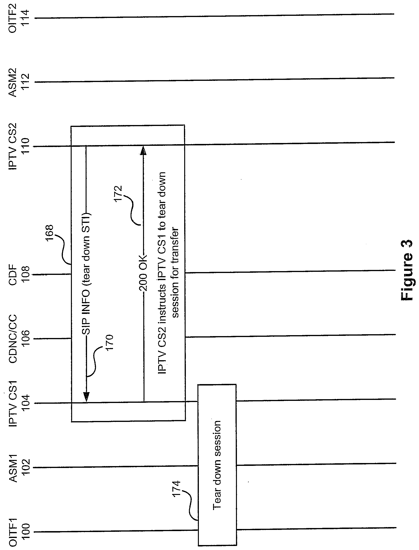 SYSTEM AND METHOD FOR TRANSFERRING A SESSION ACROSS DOMAINS