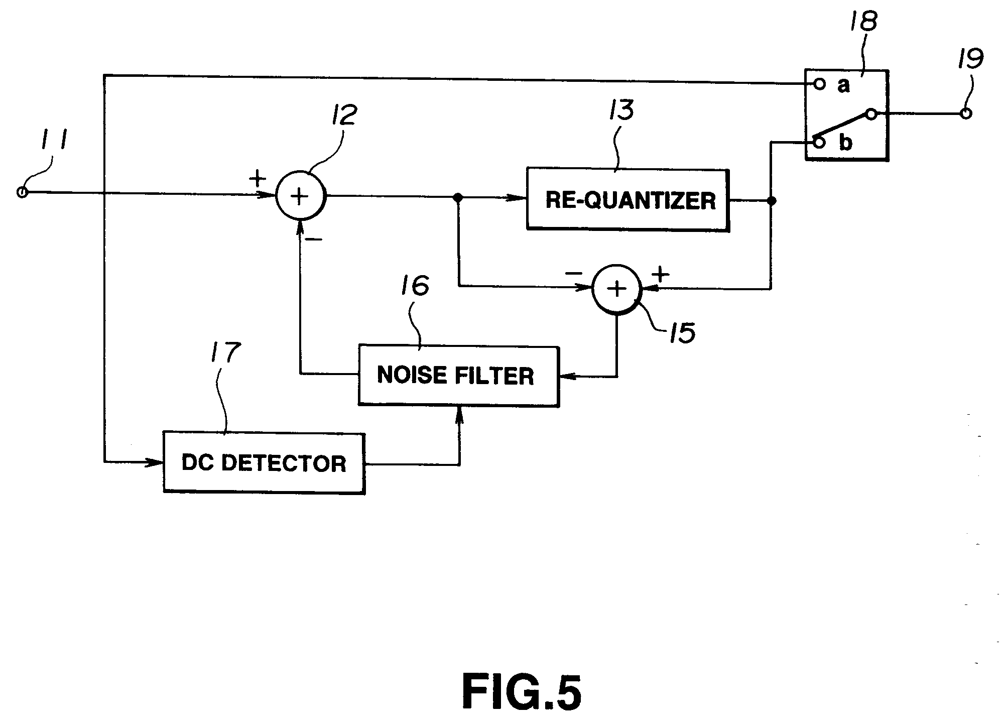 Noise shaping circuit and noise shaping method - Patent 0596662
