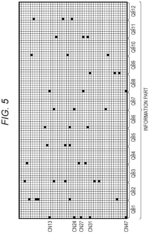 COMMUNICATION METHOD AND COMMUNICATION DEVICE - Patent 3148089