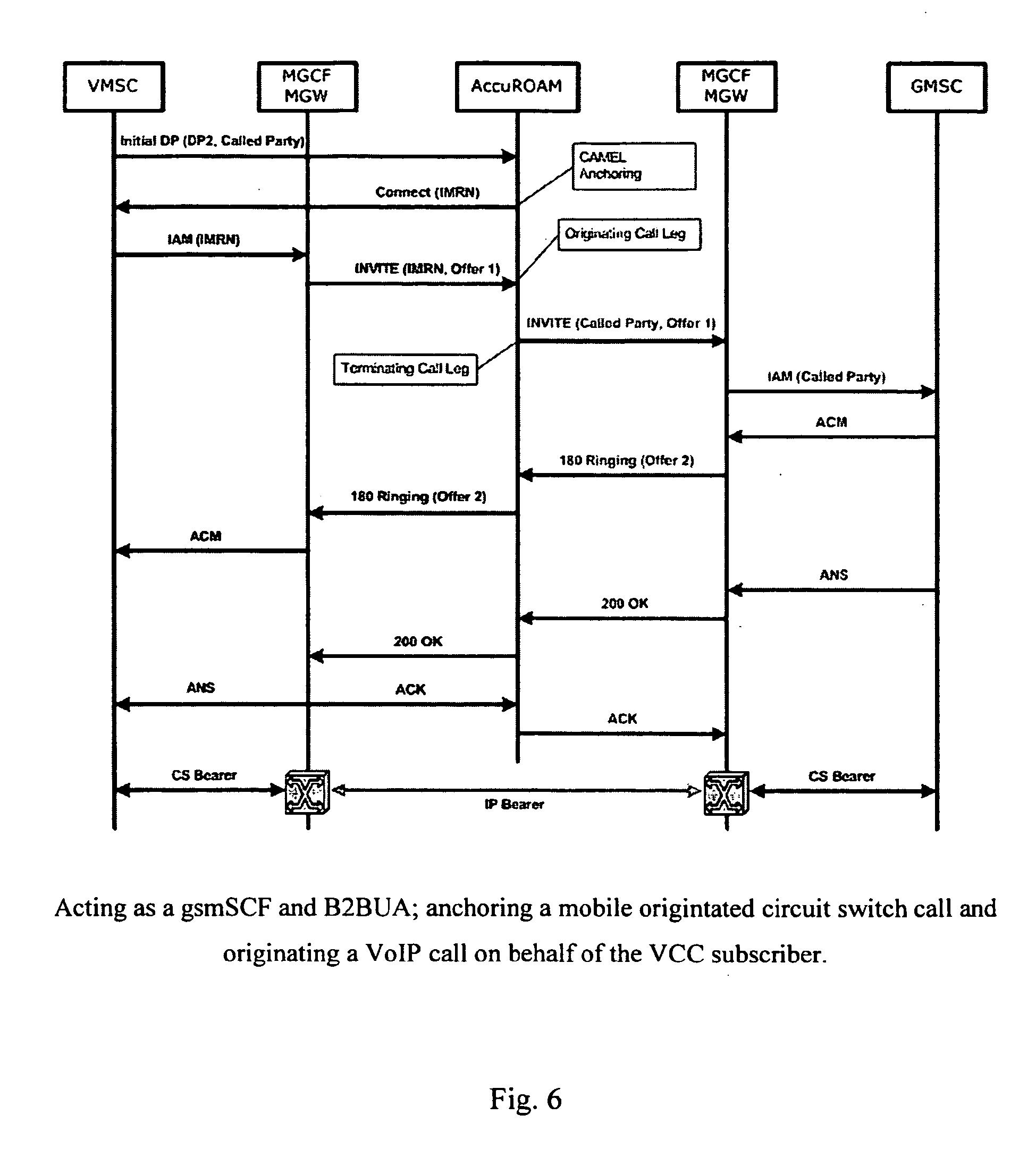 A Roaming Gateway Patent 2047655 Basic Mobile Originating Call Diagram Drawing