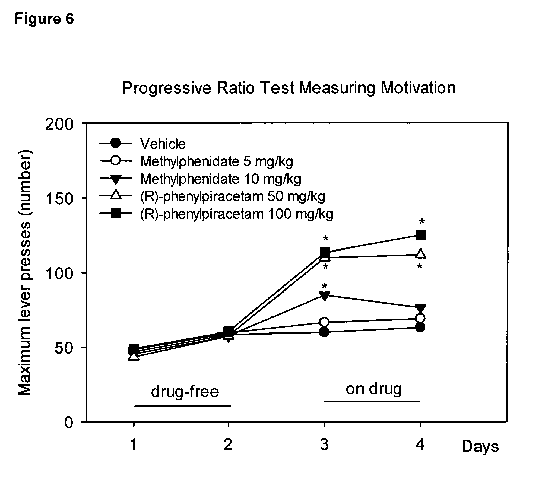 Use of (r)-phenylpiracetam for the treatment of sleep