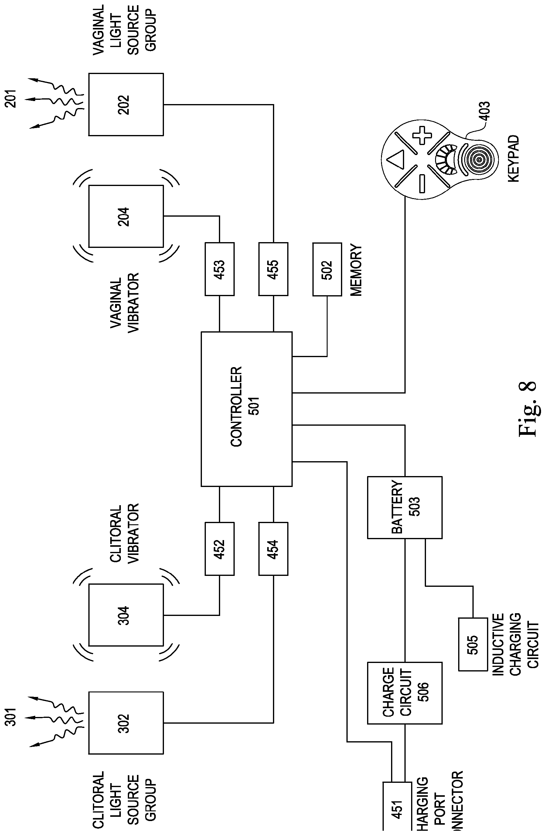 SEXUAL STIMULATION DEVICE USING LIGHT THERAPY AND VIBRATION - Patent