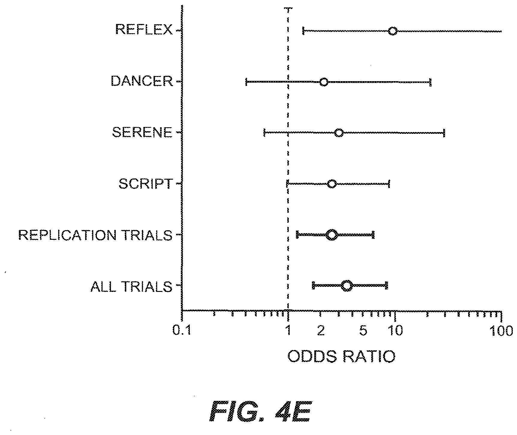 BIOLOGICAL MARKERS AND METHODS FOR PREDICTING RESPONSE TO B-CELL