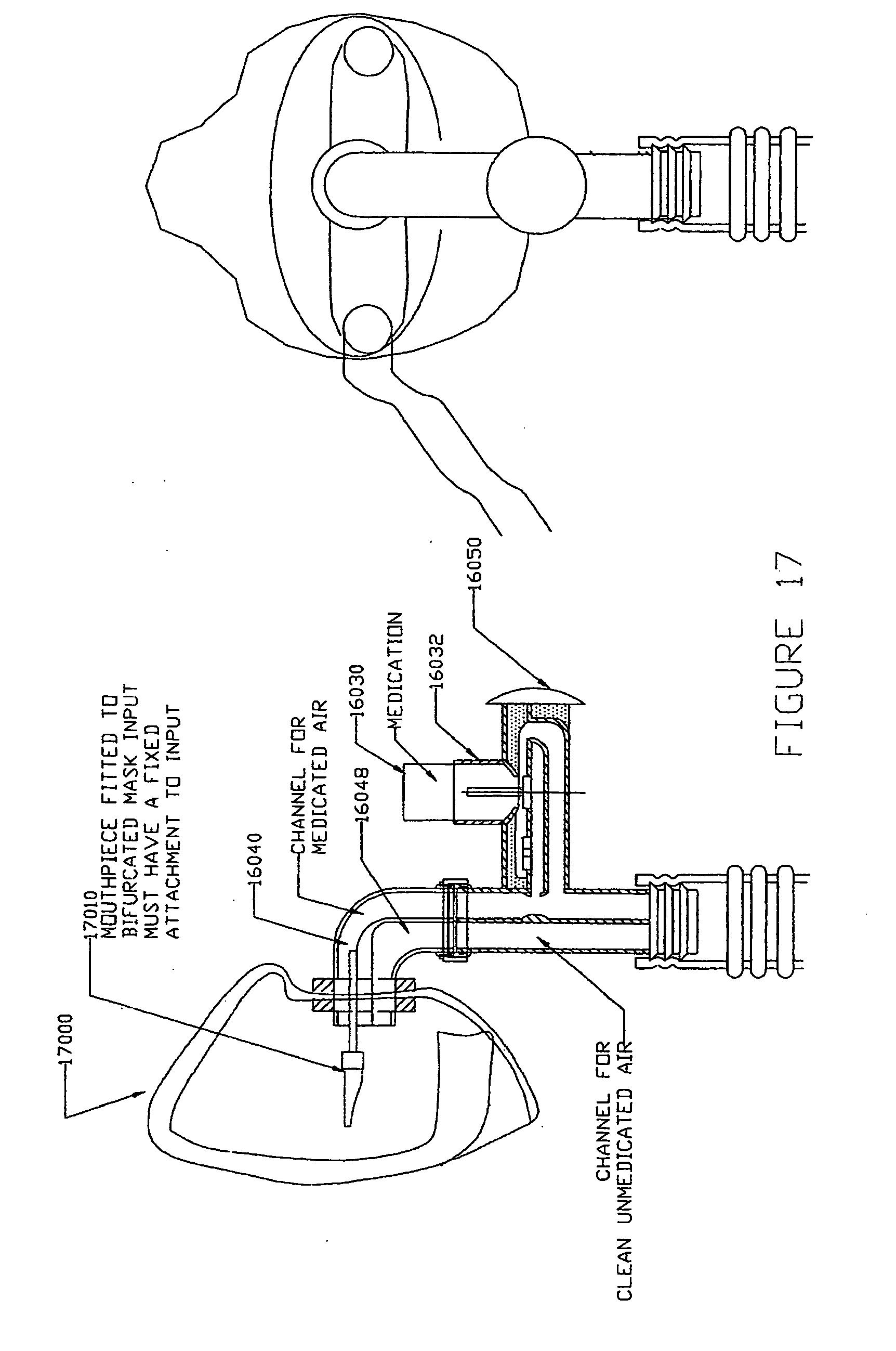 Methods and systems of delivering medication via inhalation