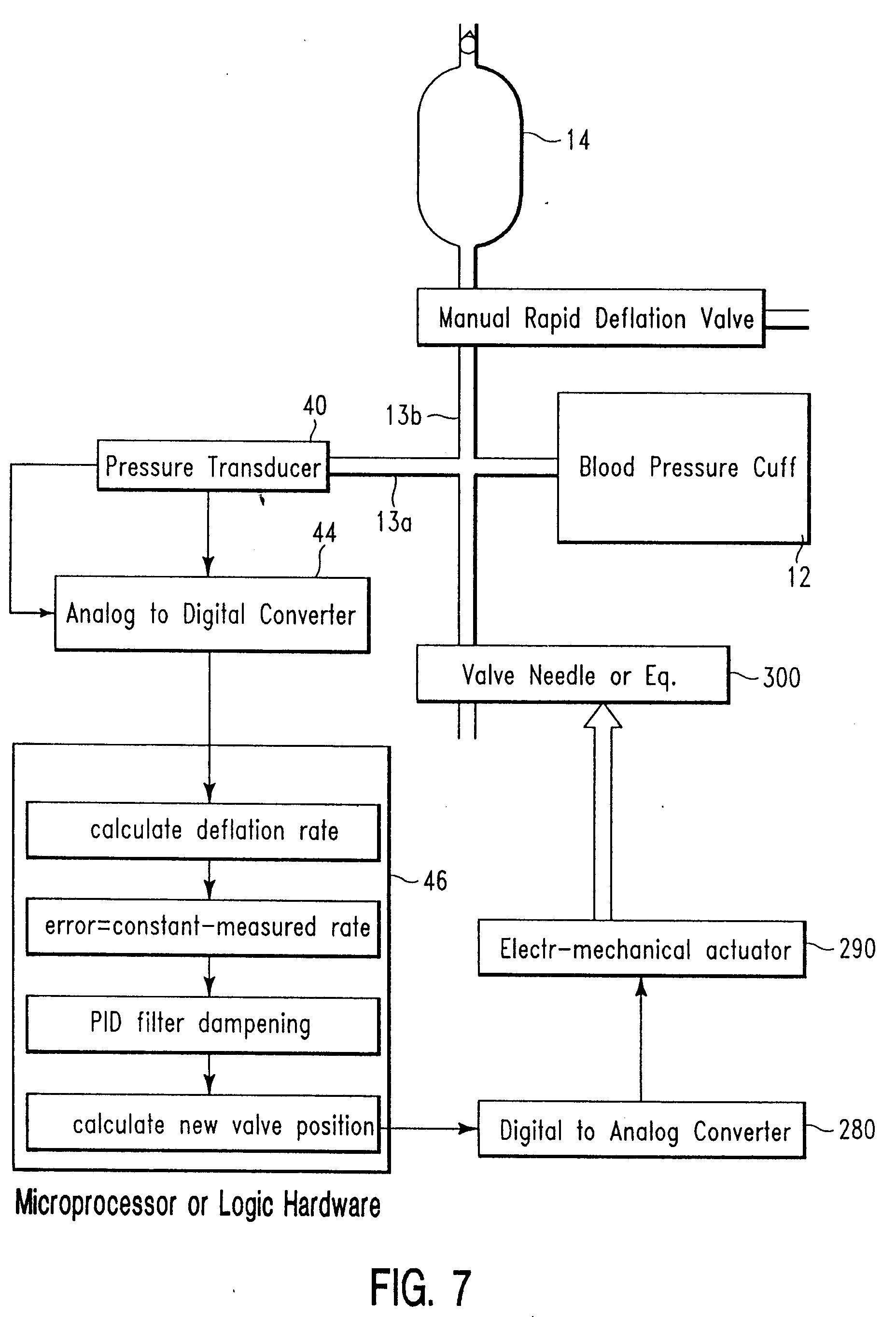 Hybrid sphygmomanometer - Patent 0970656