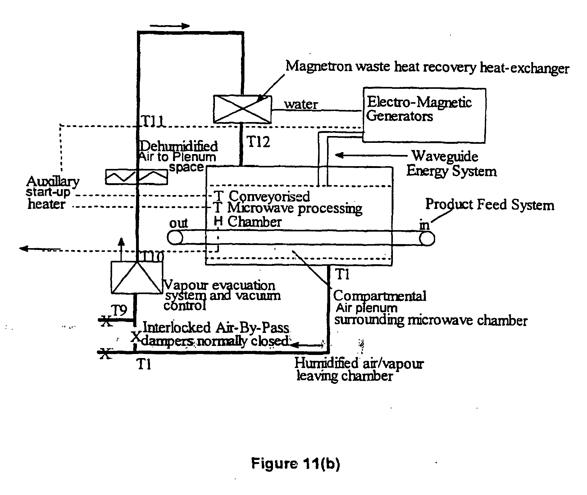 PROCESS OF AND APPARATUS FOR PROVIDING AT LEAST A PARTIAL BARRIER TO