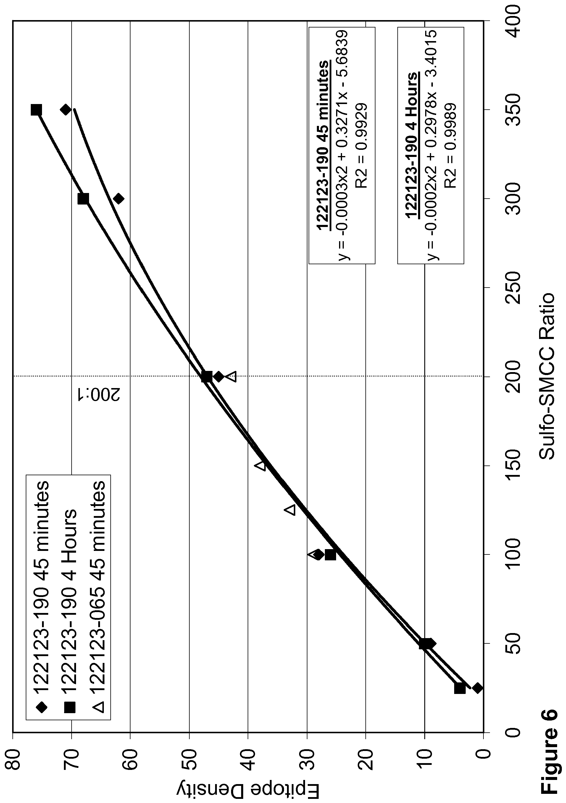 VACCINE COMPOSITIONS - Patent 2515934