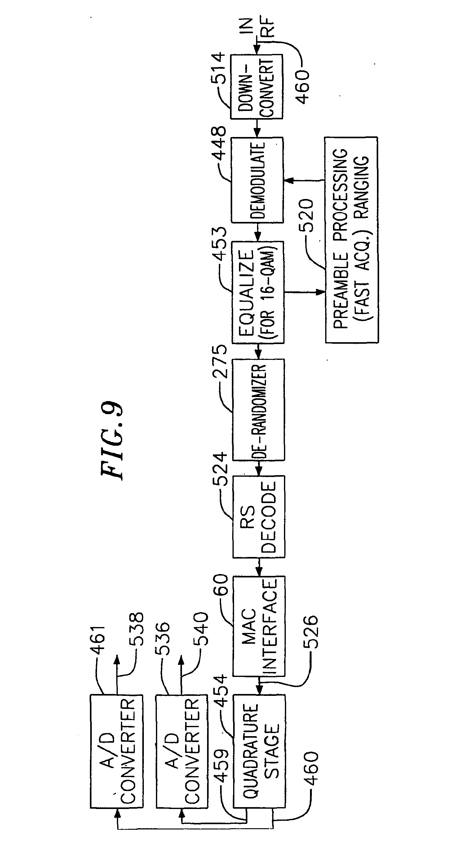 CABLE MODEM SYSTEM - Patent 1125398