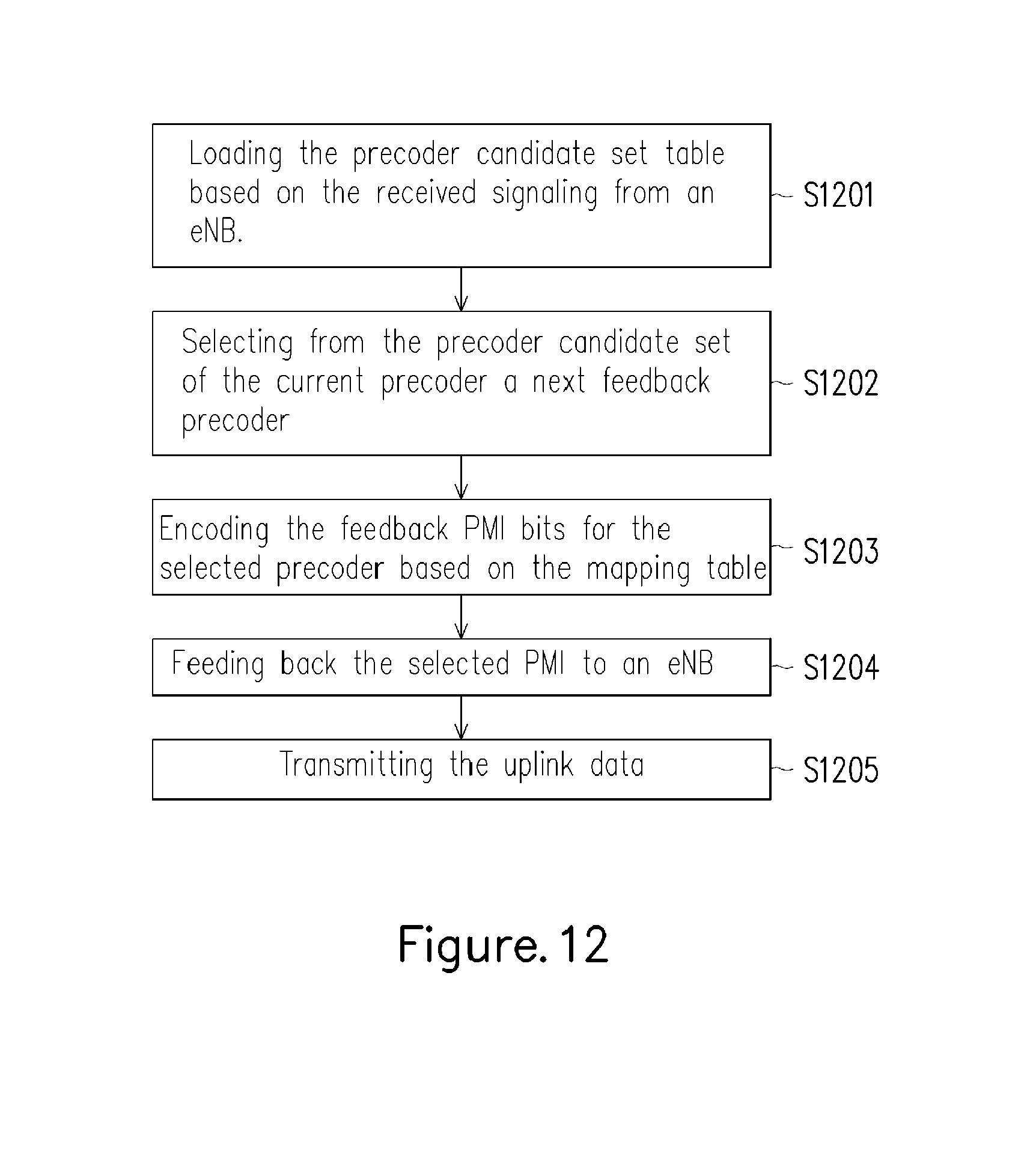 Method and apparatus for bit-adaptive precoding matrix