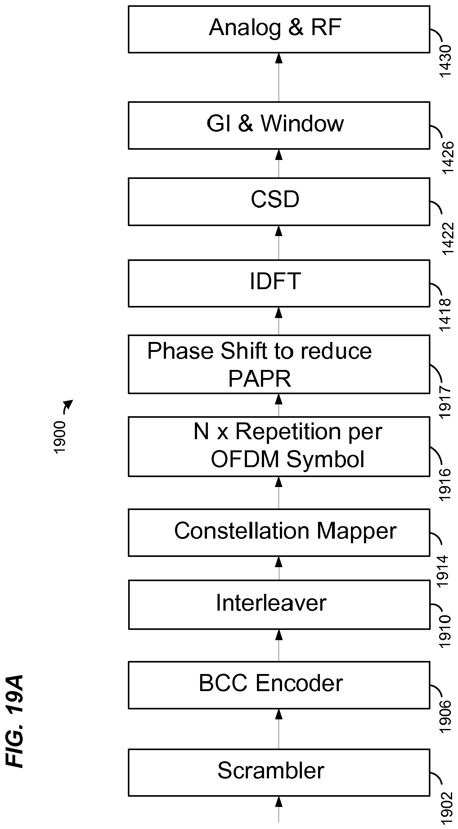 CONTROL MODE PHY FOR WLAN - Patent 3327965