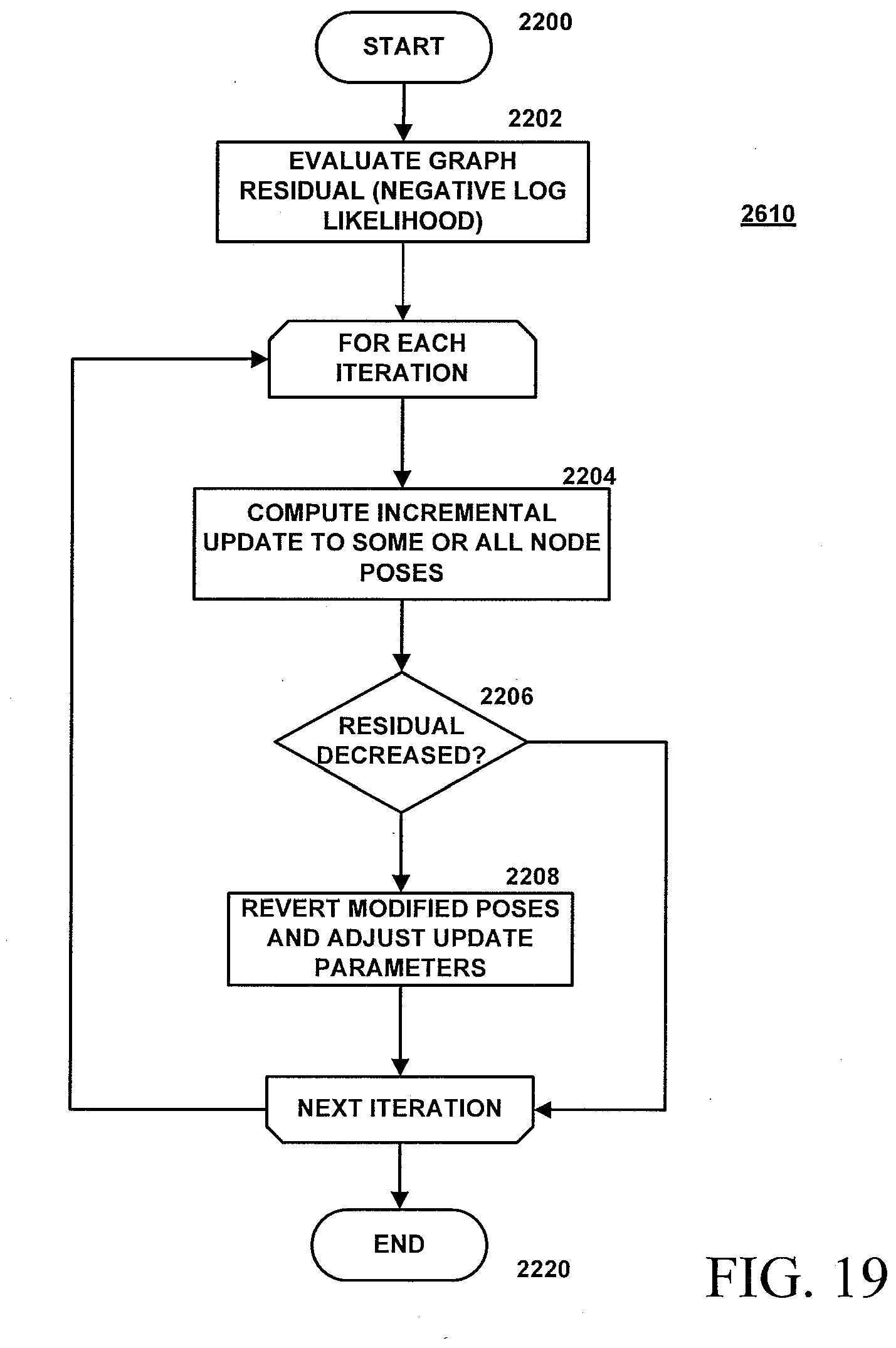SYSTEMS AND METHODS FOR VSLAM OPTIMIZATION - Patent 3327697