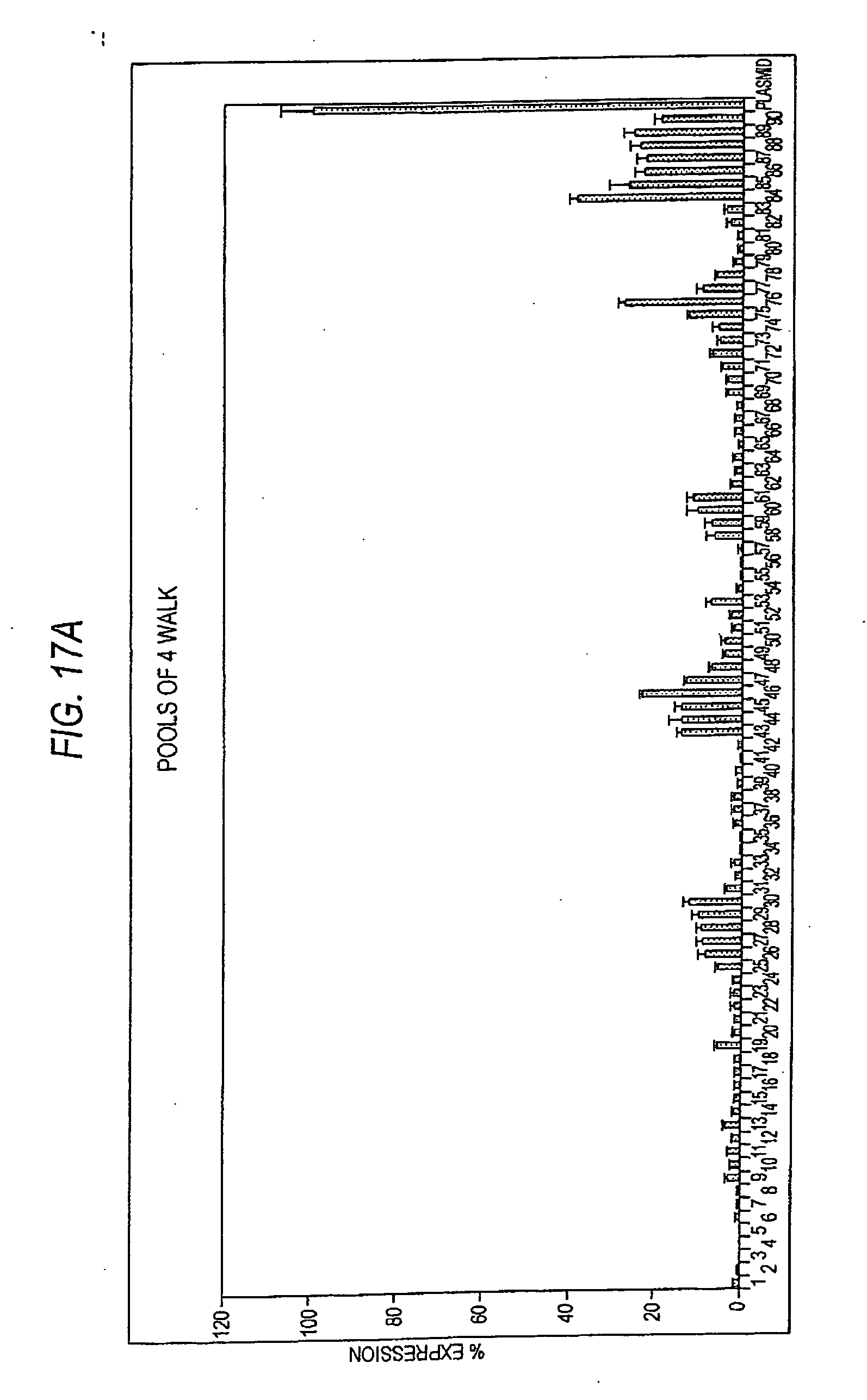 Fuctional and hyperfunctional sirna - Patent 2305812