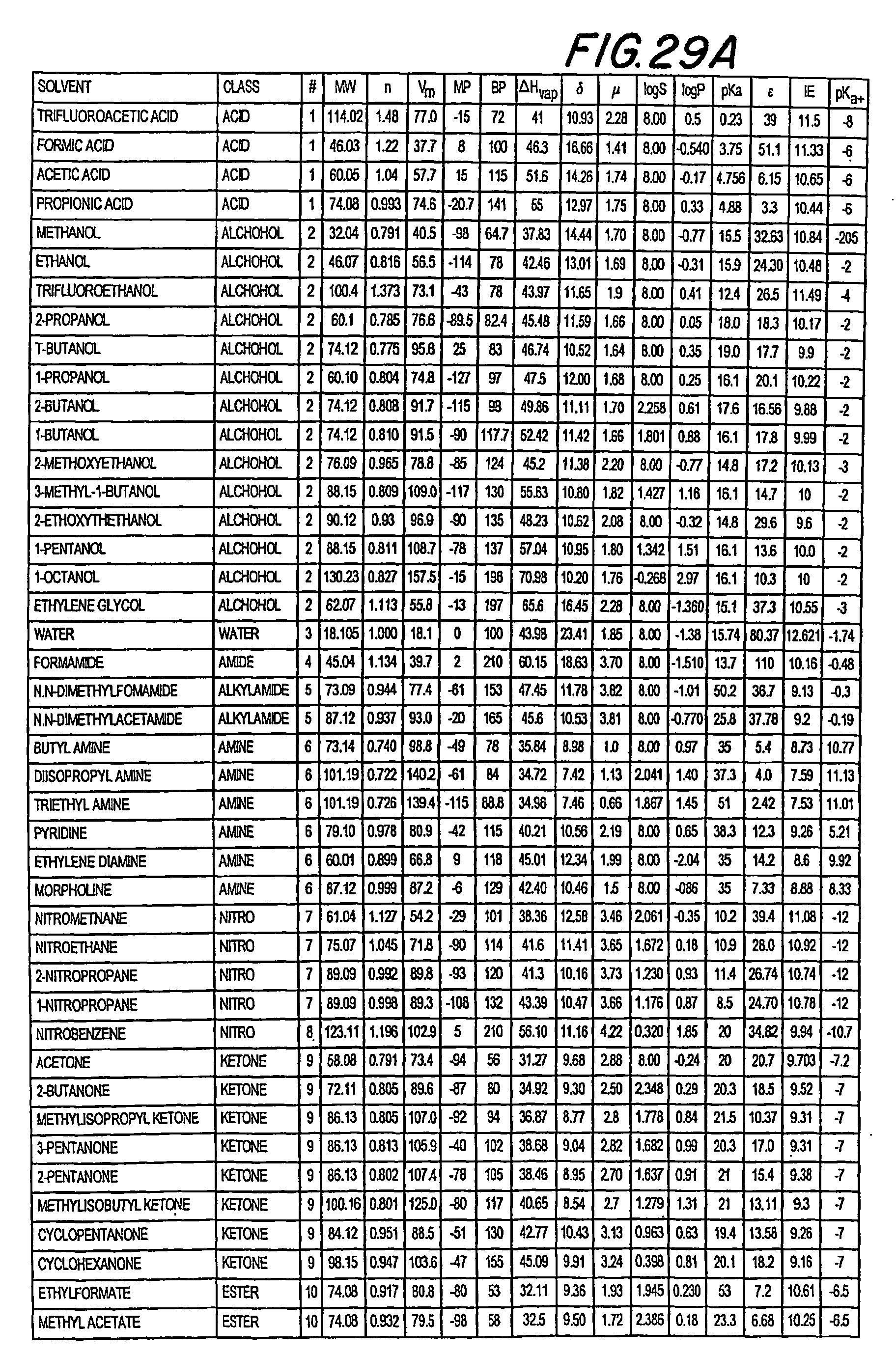 Polymorph characterization - Patent 1467205