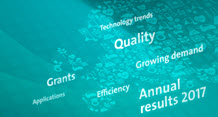 Word such as grants, applications, quality, growing demand, efficiency