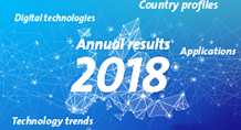 Annual results 2018